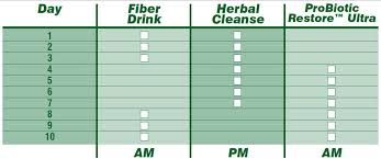How to take the herbal cleanse